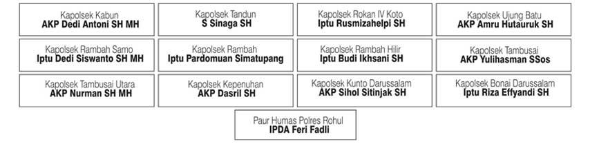 Polres Rohul - Pelantikan DPRD Rohul