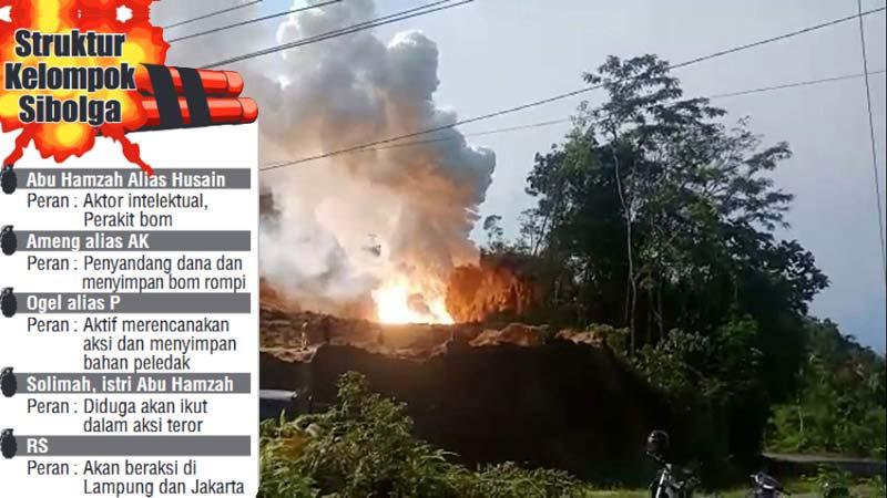 Kejar Penyandang Dana Lain Bom Sibolga
