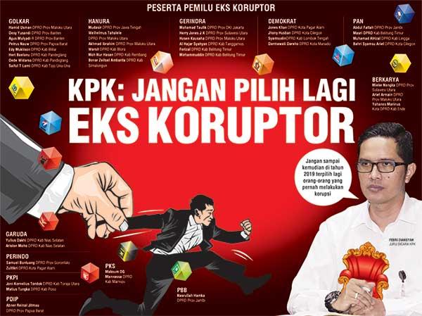KPK: Jangan Pilih Lagi Eks Koruptor