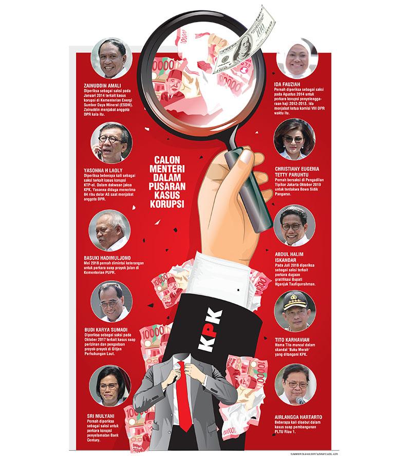 Prabowo Menhan, Gerindra Dapat 2 Kursi