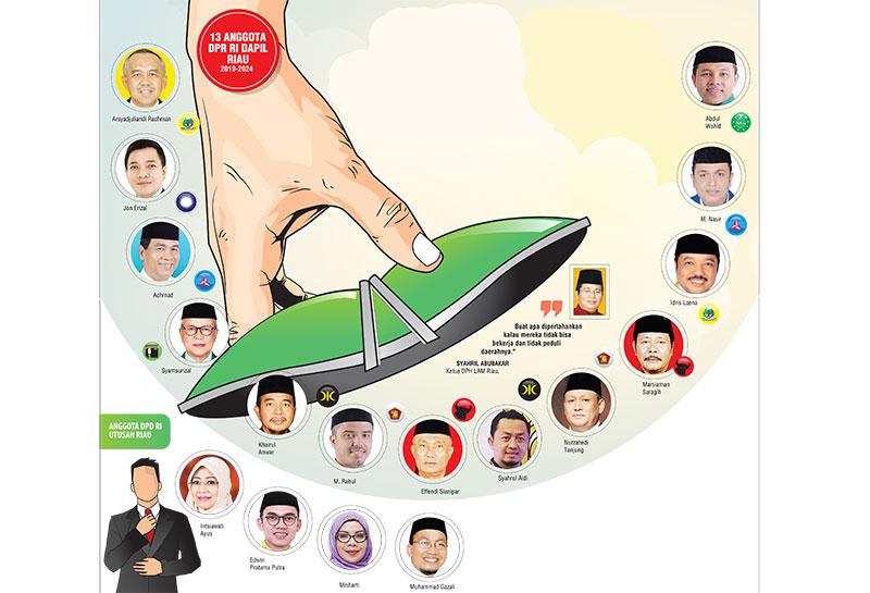 Wakil Riau Jangan Tidur