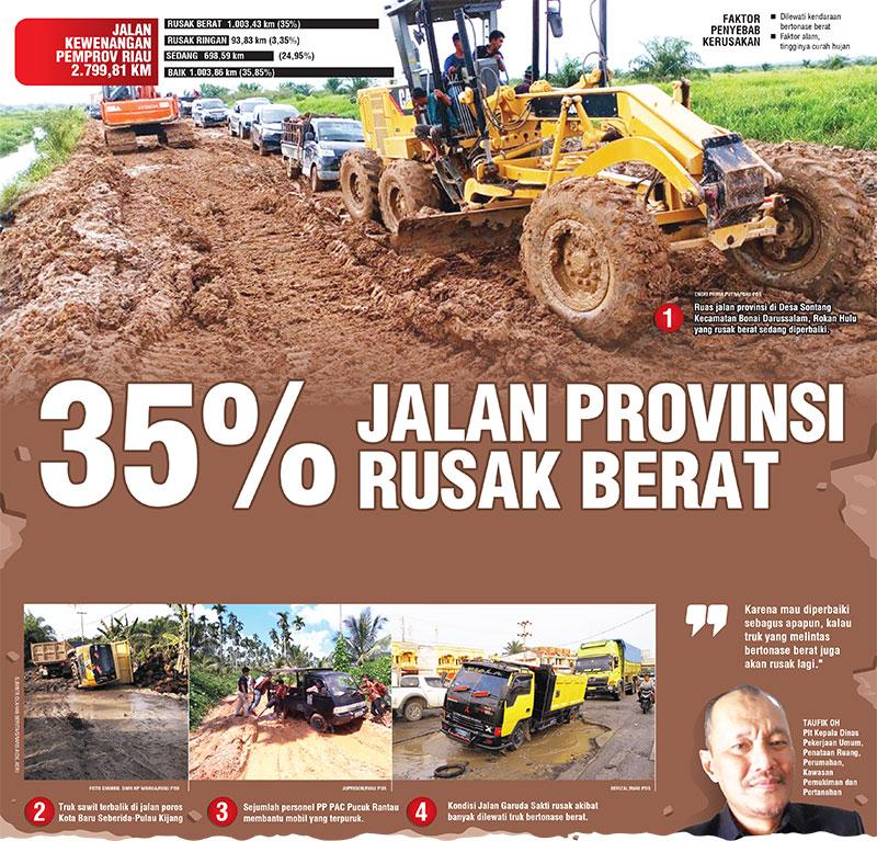 35% Jalan Provinsi Riau Rusak Berat