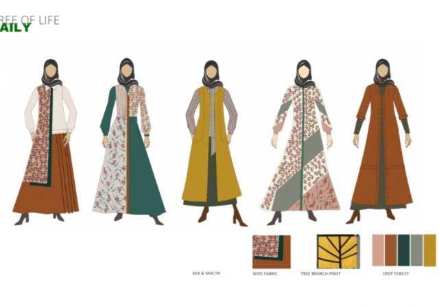 Konsep Fashion Muslim Ramah Lingkungan