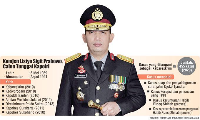 Jokowi Hanya Serahkan Satu Nama Calon Kapolri
