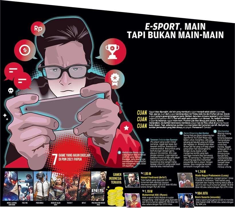 E-Sport, Main Tapi Bukan Main-main