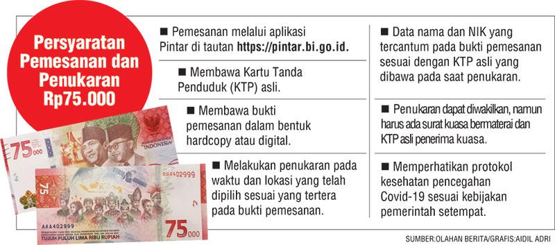 Riau Dapat Jatah 2 Juta Lembar Pecahan Rp75 Ribu