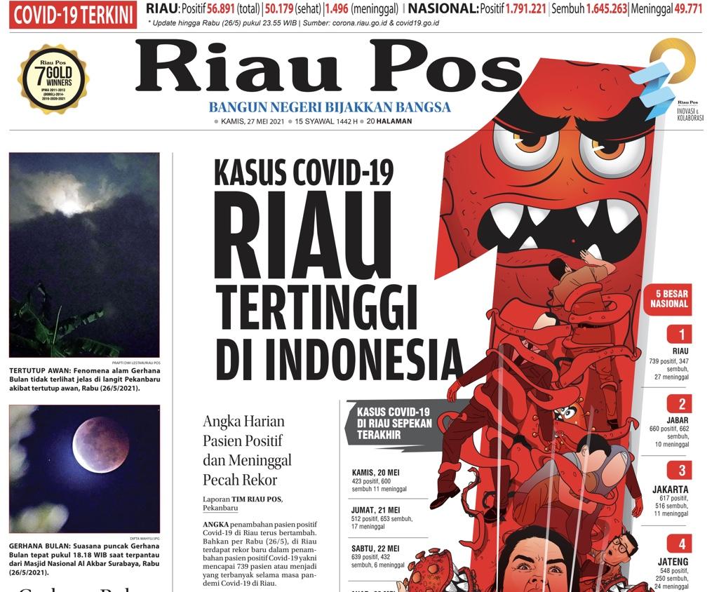 Waspada: Bertambah Lagi 810 Kasus Positif, Riau Tertinggi di Sumatera