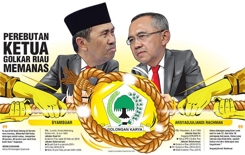 Perebutan Ketua Golkar Riau Memanas