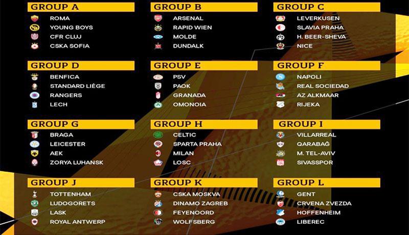 AC Milan dan Napoli Berada di Grup Lumayan Berat