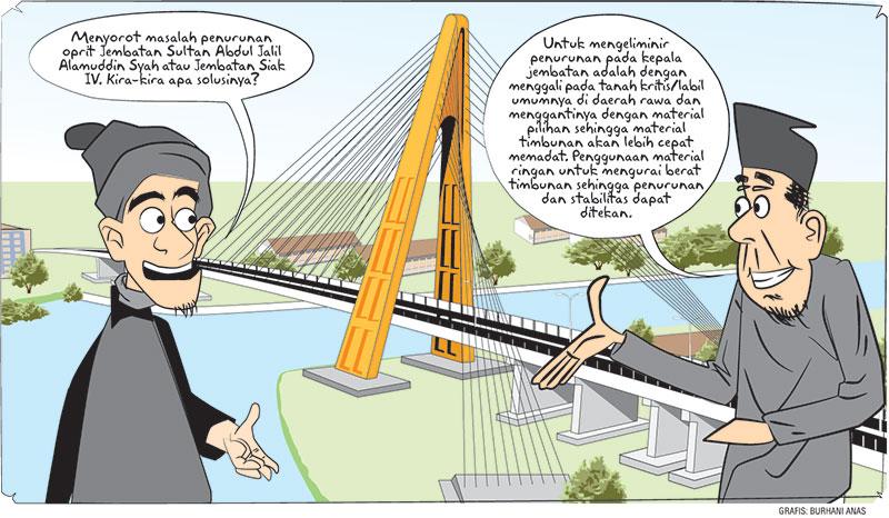 Solusi Oprit Jembatan Siak IV