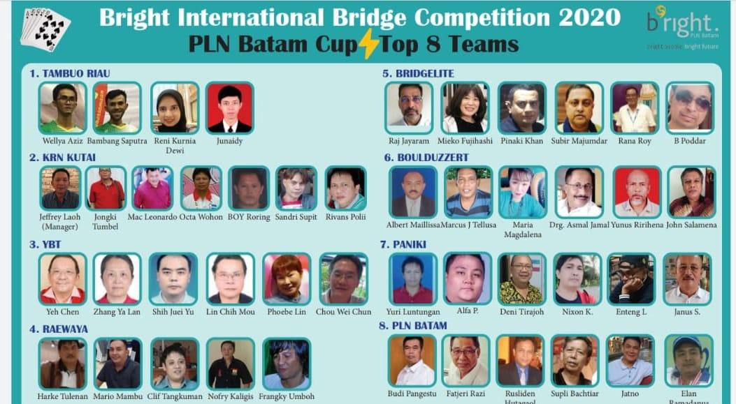 Cetak Prestasi Lagi, Atlet Bridge Riau Raih 8 Besar Kompetisi Internasional
