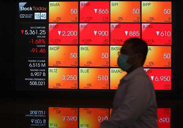 Investor Respons Positif Stimulus Fiskal