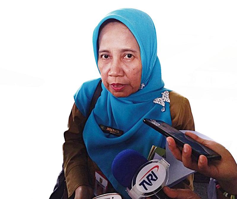 Satu Lagi Warga Riau Positif Corona, 71 PDP Sehat