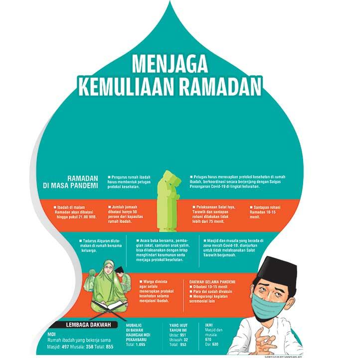 Menjaga Kemuliaan Ramadan