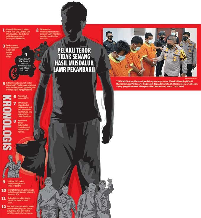 Pelaku Teror Tidak Senang Hasil Musdalub LAMR Pekanbaru