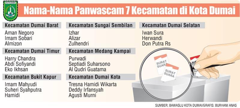 Awasi Tahapan Pemilu