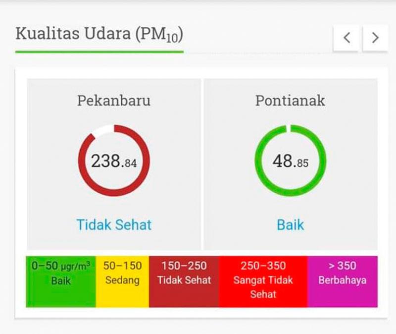 Disdik Riau Keluarkan Surat Edaran Untuk Sekolah Riaupos