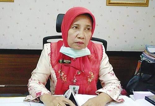 1.418 Pasien Covid-19 di Riau Masih Dirawat