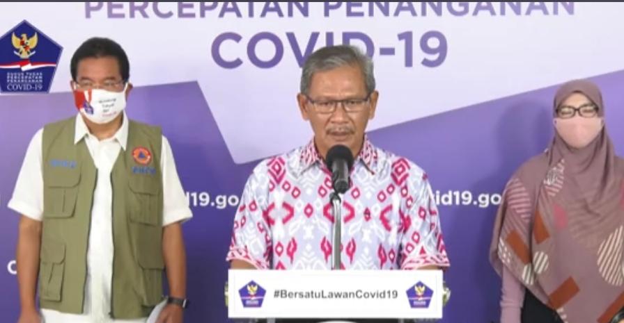 Nihil, Kasus Positif Covid-19 di Riau Masih 117, Sembuh 85