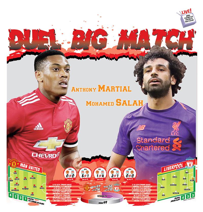 Duel Big Match