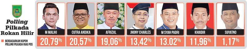 Incumbent Suyatno Juru Kunci