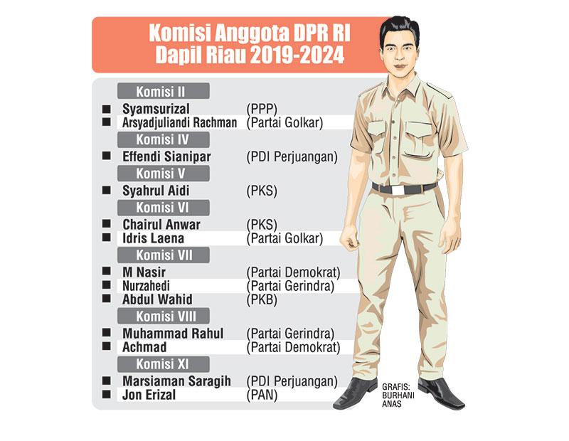 13 Legislator Riau Isi Tujuh Komisi