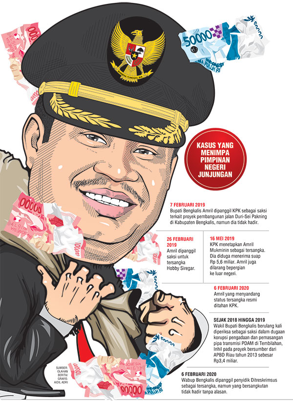 Bupati Bengkalis Ditahan KPK, Wakilnya Tersangka