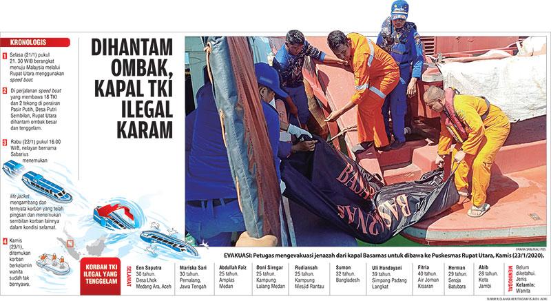 Dihantam Ombak, Kapal TKI Ilegal Karam