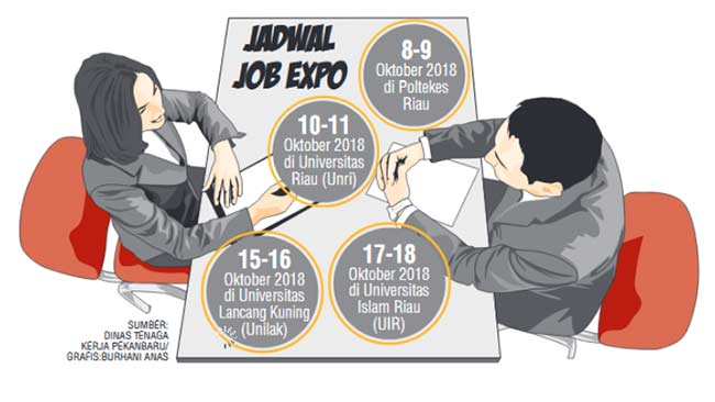Oktober, Job Expo di Empat Lokasi