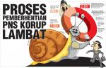 Proses Pemberhentian PNS Korup Lambat