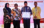 Siak Terbaik di Riau, Peringkat 74 Nasional