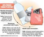 Cukai Plastik Kurangi Sampah hingga 50 Persen