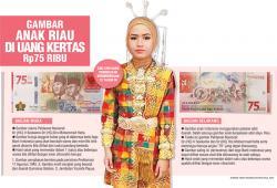 Gambar Anak Riau di Uang Kertas Rp75 Ribu