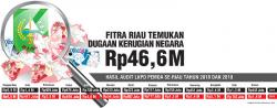 Fitra Riau Temukan Dugaan Kerugian Negara Rp4,6M