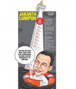 Jakarta Lumpuh