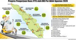 Misi Mulia dalam Menyambung Sumatera, Diapresiasi Menteri PUPR