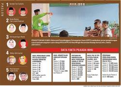Rizal Ucapkan Selamat ke Rajut