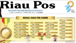 21 Emas, Riau Lampaui Target