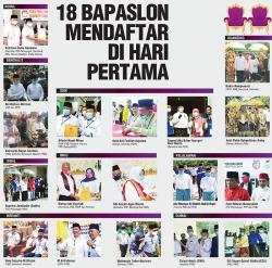 18 Bapaslon Mendaftar di Hari Pertama