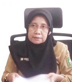 208 Pasien Positif di Riau Sembuh