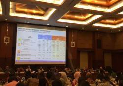 Defisit APBN 2019 Melebar Menjadi 2,2 Persen