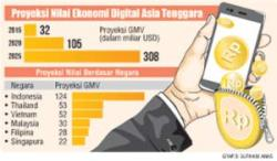 Prospek Ekonomi Digital Indonesia Cerah