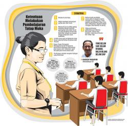 Sekolah Tak Boleh Paksakan Tatap Muka