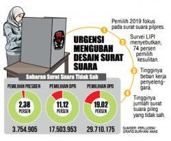 Pemilu 2024, KPU Gabungkan Surat Suara