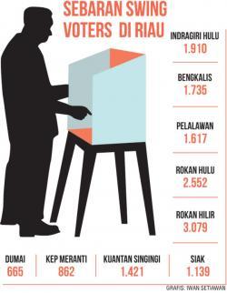Swing Voters Terbanyak di Rohil
