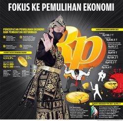 Fokus ke Pemulihan Ekonomi
