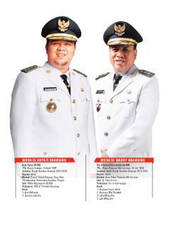 Tugas Berat Duet Pemimpin Muda