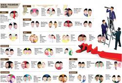 34 Pasangan Tanpa Koalisi Golkar-PAN