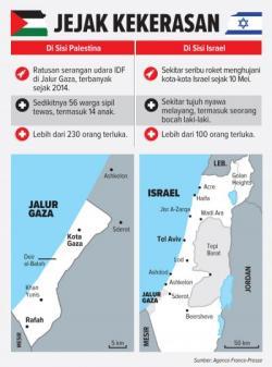 Lenyapnya Masa Depan Anak-Anak dalam Pusaran Konflik Israel-Palestina