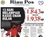 Mengkhawatirkan, 100 Meninggal dari Total 5.288 Pasien Positif di Riau